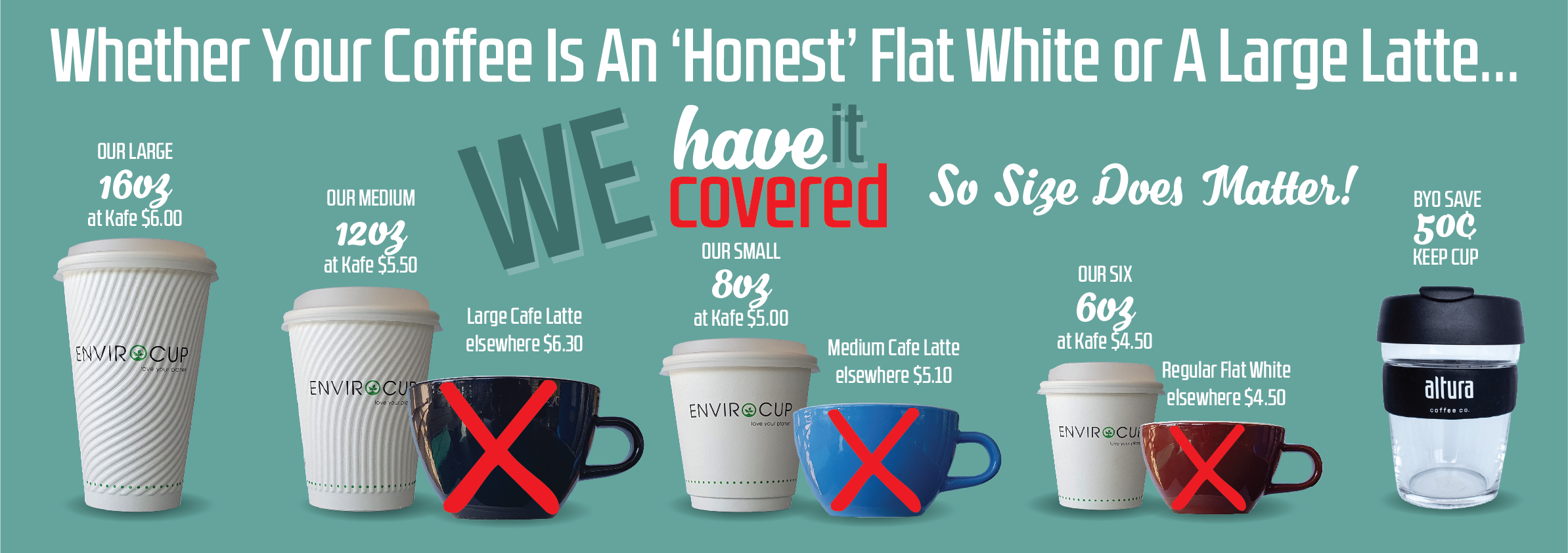 KAFE CUP SIZES